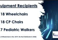 43 Equipment Recipients - 18 Wheelchairs - 18 CP Chairs - 7 Pediatric Walkers